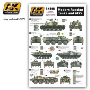AK INTERACTIVE 806 - 1:35 Modern Russian Tanks and AFVs