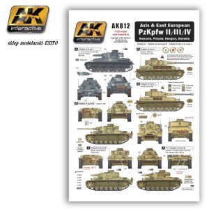AK INTERACTIVE 812 - Axis & East European Pz.Kpfw. II / III / IV